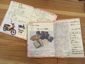 100円ノート術、手帳術