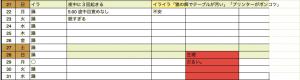 メンタルカレンダー、生理との関連を示す表