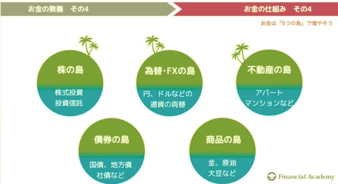 お金を旅に出す5つの島