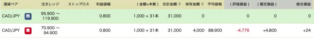 トラリピ実績210726