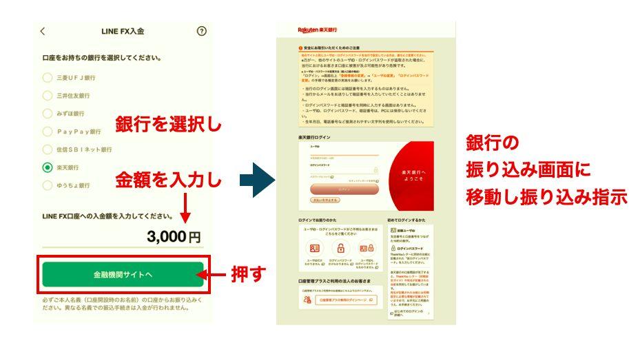 LINEFX_入金方法